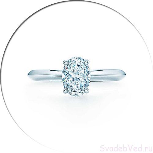 Кольцо с камнем овальной формы